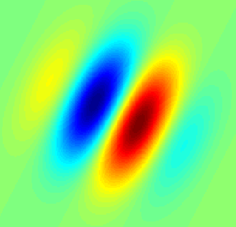 Gabor Filter showing a receptive field of a hypothetical simple-cell in the visual cortex (Wikipedia)